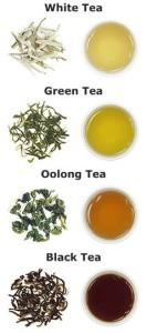 Vrste pravih čajev